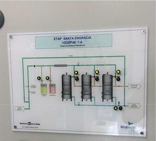 Estación de tratamiento de agua potable E.T.A.P. Santa Engracia (La Rioja)